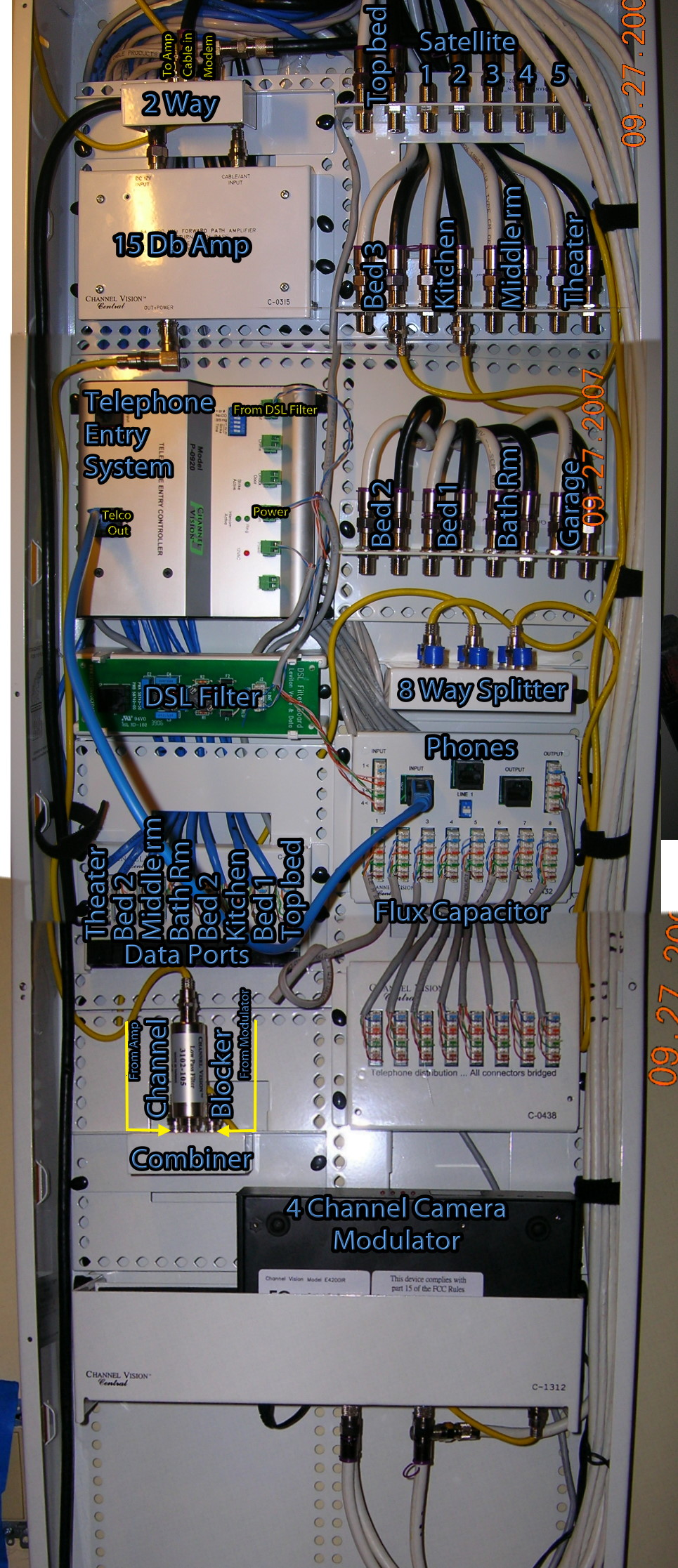 Leviton Structured Wiring Coax Schematics Diagrams Enclosure Home Panel Free Engine Image For Ge Media