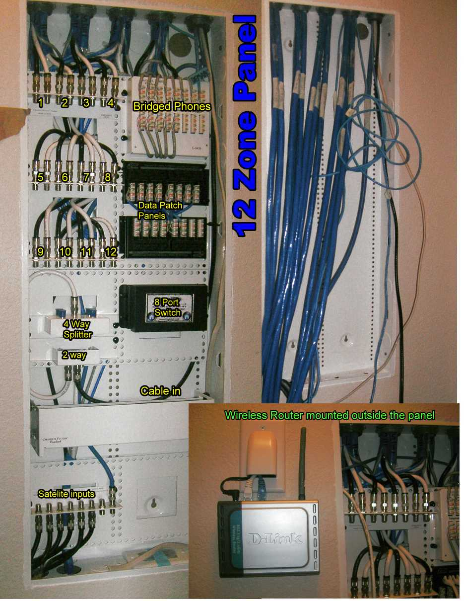 Leviton Structured Wiring Coax Free Diagram For You And Panels Residential Homes Home Panel Engine Image