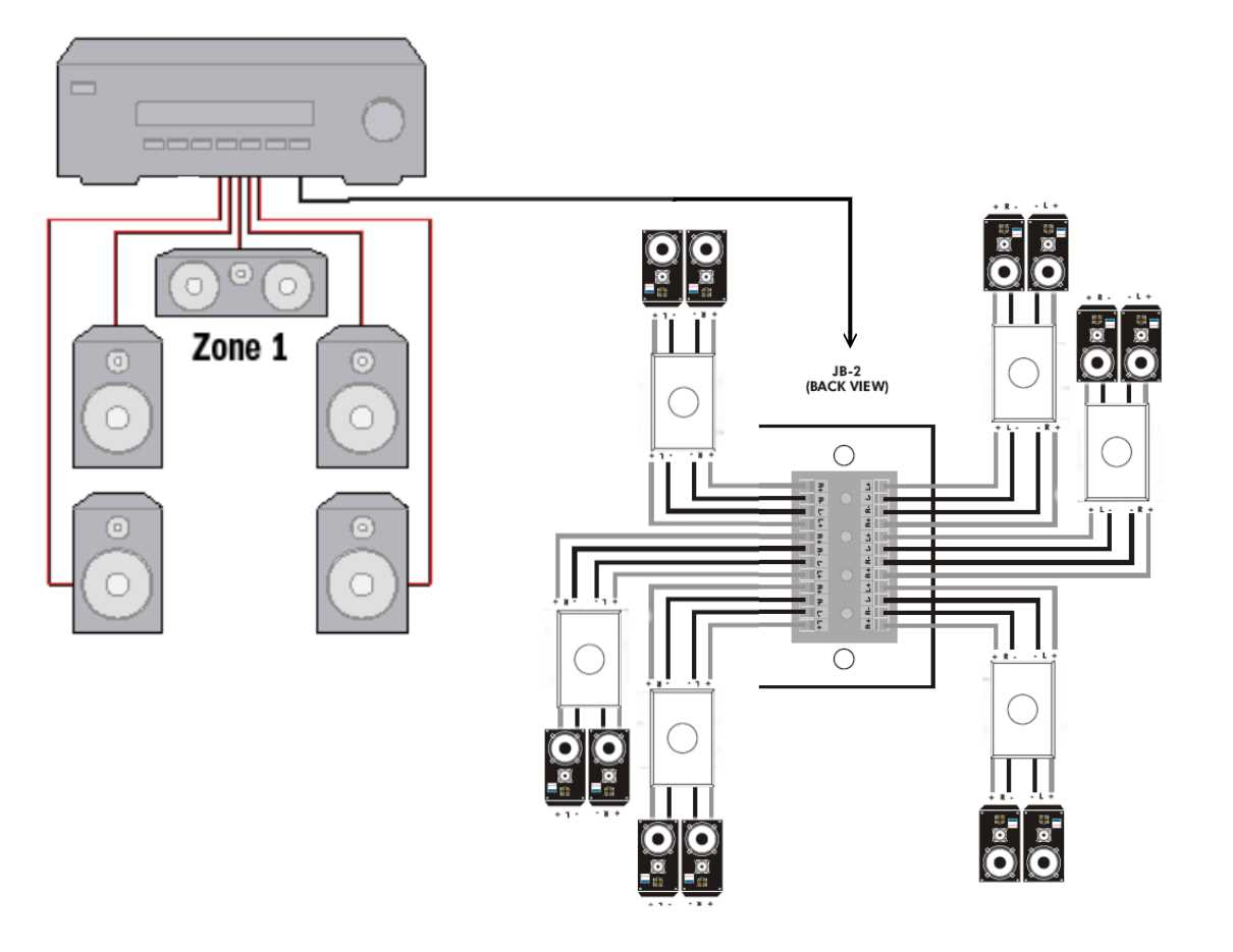 Create A Common Source Multi-Zone Audio System | GOHTS Wiki | Whole House Sound Wiring |  | gohts