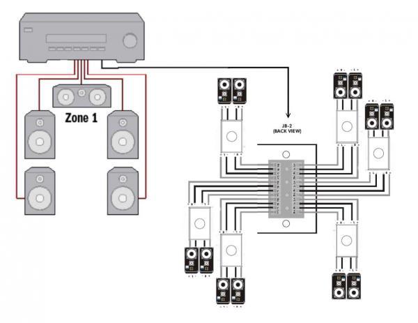 Create A Common Multi Zone Audio System Gohts Wiki