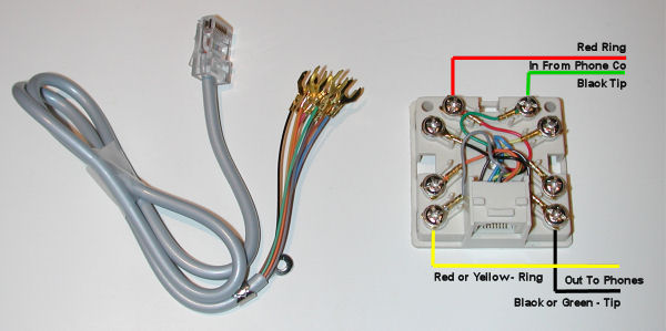 Groovy How To Wire An Rj31X Jack Gohts Wiki Wiring Digital Resources Bemuashebarightsorg